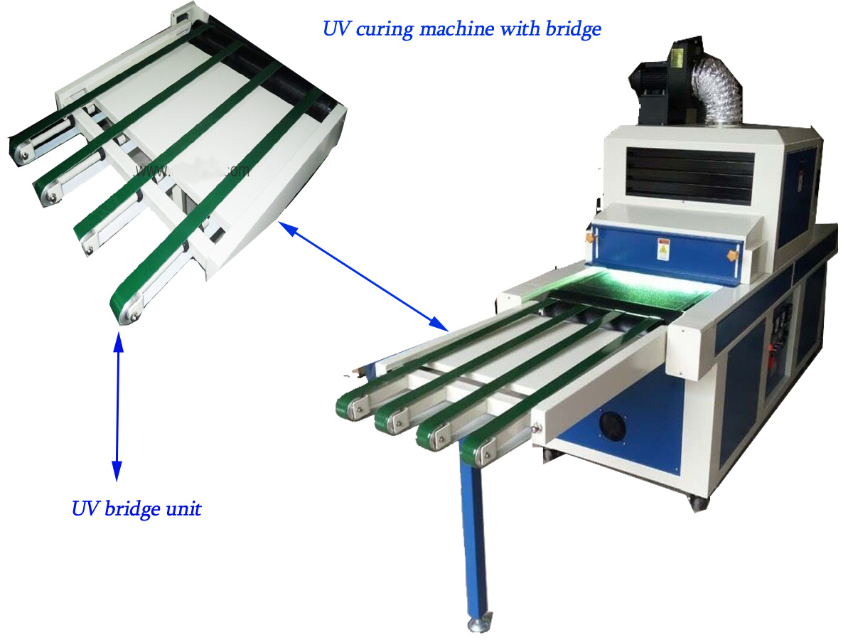 High Speed UV curing machine with Bridge system